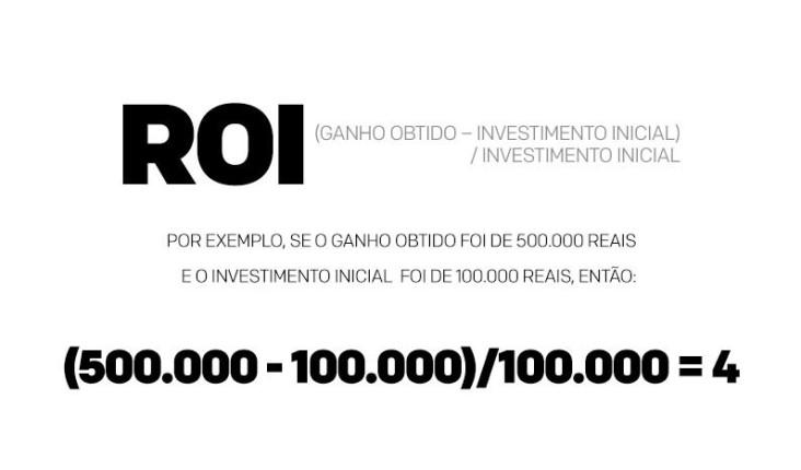 ROI - O que é e como calcular o retorno sobre investimento - meuSucesso.com
